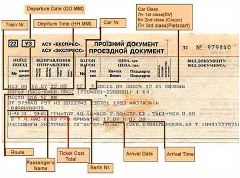 Kiev Train Tickets